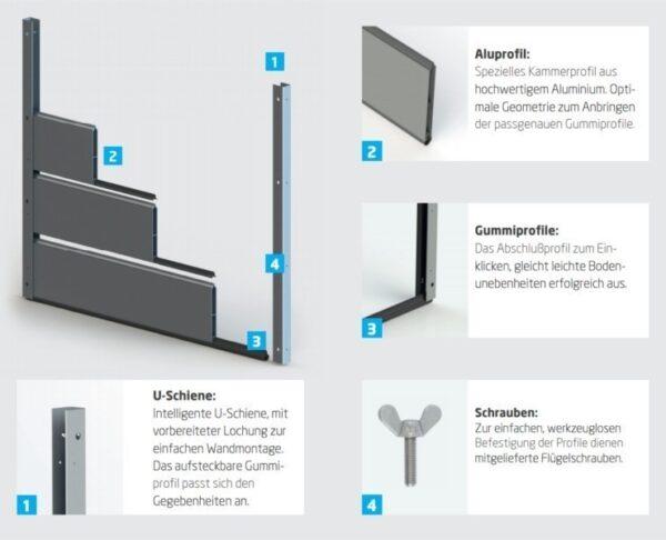 Aluminium Dammbalkensystem Montage